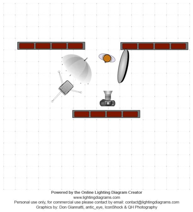 lighting-diagram-1422367278